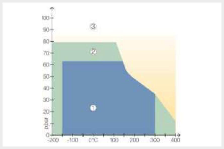 トップグラフ2000のグラフ画像